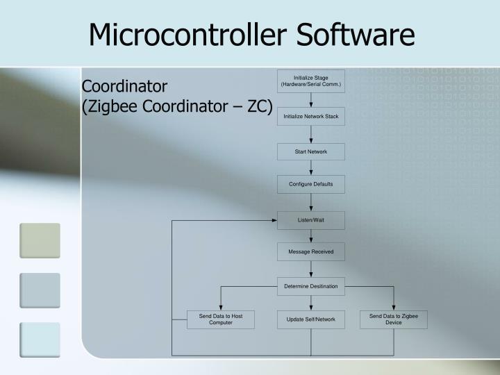 Microcontroller Software
