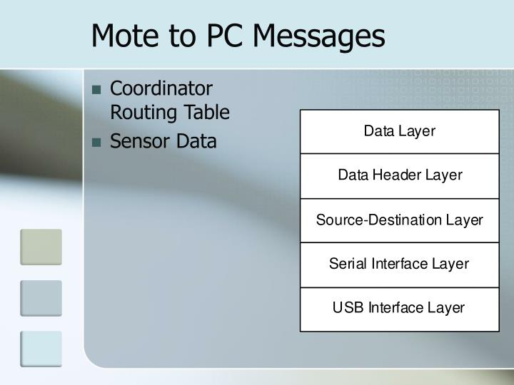 Mote to PC Messages