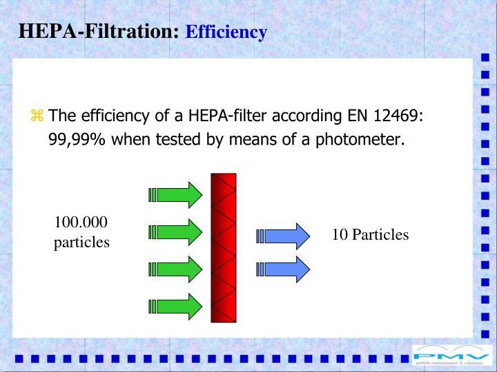 HEPA-Filtration: