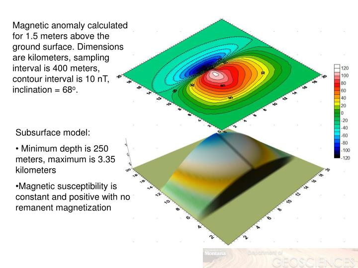 Magnetic anomaly calculated for 1.5 meters above the ground surface. Dimensions are kilometers, samp...