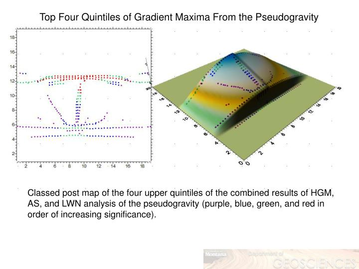 Top Four Quintiles of Gradient Maxima From the Pseudogravity