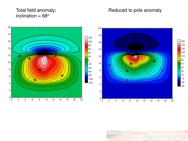 Total field anomaly;