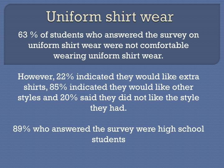 Uniform shirt wear