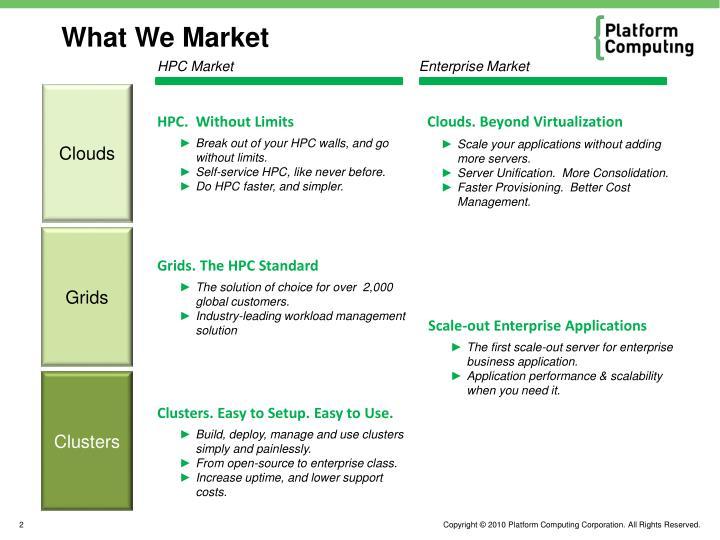What we market