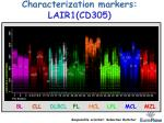 characterization markers lair1 cd305