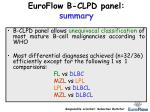 euroflow b clpd panel summary