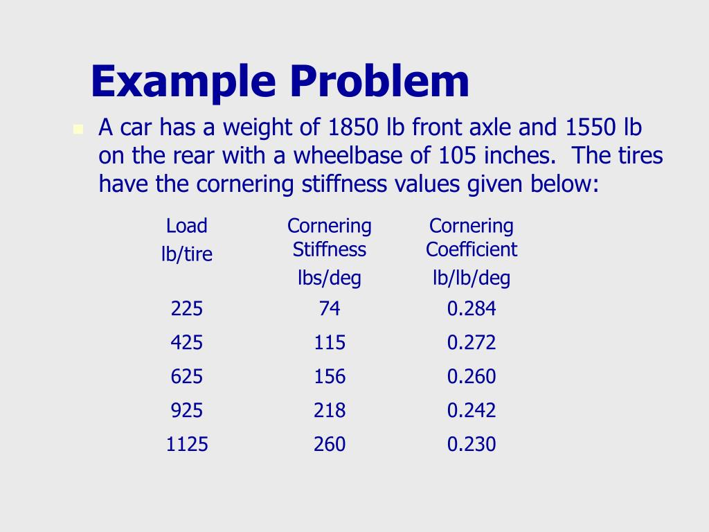 PPT - Power Steering PowerPoint Presentation - ID:6755893