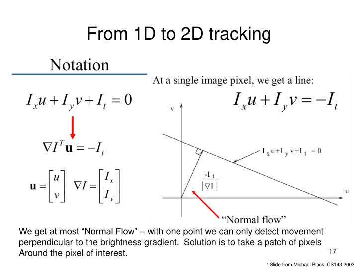 From 1D to 2D tracking