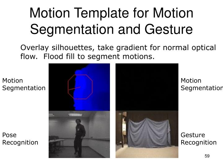 Motion Template for Motion Segmentation and Gesture