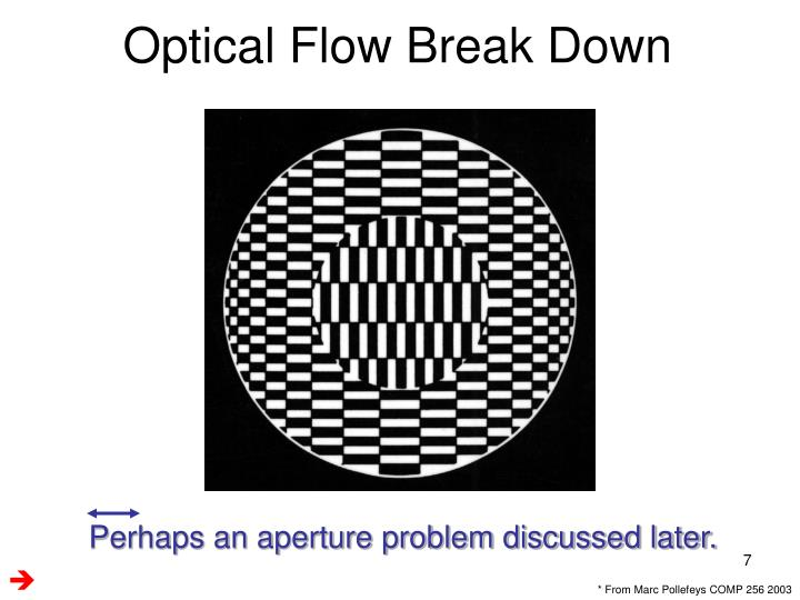 Perhaps an aperture problem discussed later.