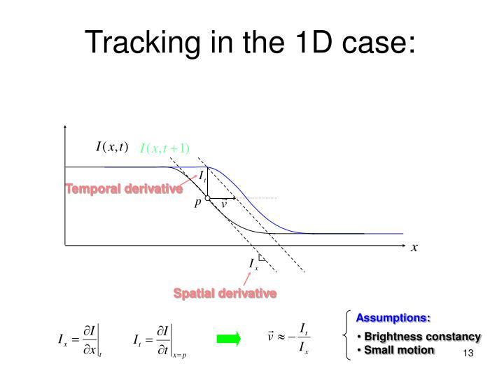 Temporal derivative
