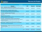 recovery act projects1