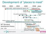 development of places to meet