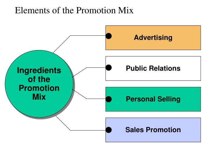 pr communications process essay Uncritiqued essay 4 ms public relations advertising management and 'social communications media' has provided me with a good base for further study in.