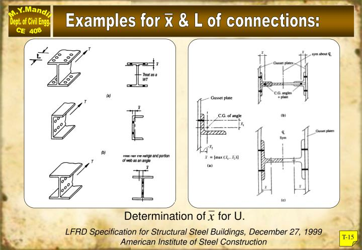 Examples for x & L of connections: