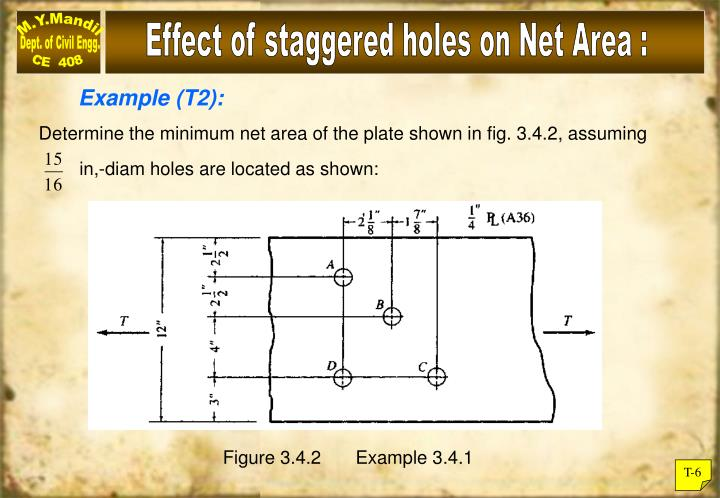 Effect of staggered holes on Net Area :