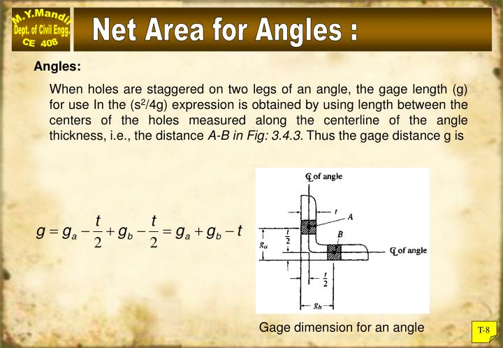 Net Area for Angles :