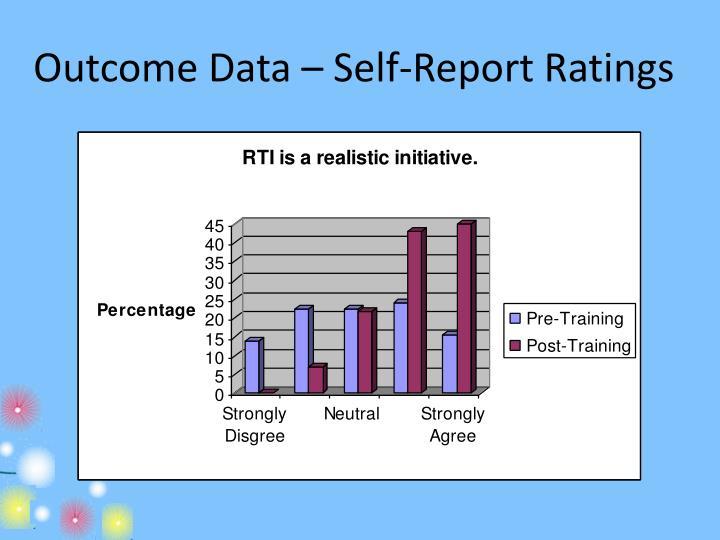 Outcome Data – Self-Report Ratings