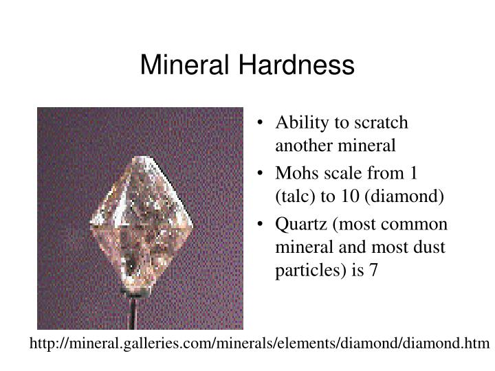 Mineral Hardness