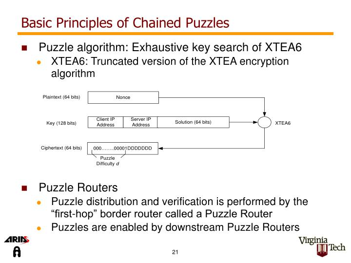 Basic Principles of Chained Puzzles