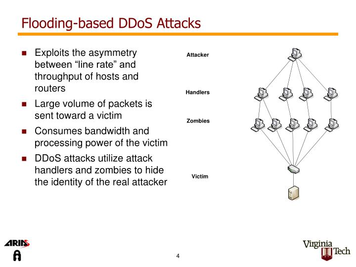 """Exploits the asymmetry between """"line rate"""" and throughput of hosts and routers"""