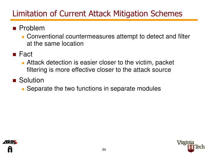 Limitation of Current Attack Mitigation Schemes
