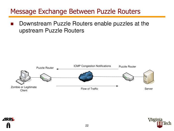 Message Exchange Between Puzzle Routers