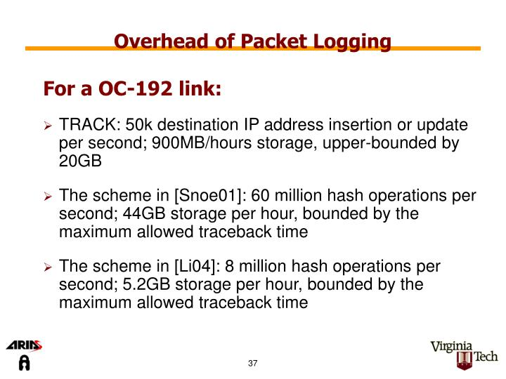 Overhead of Packet Logging