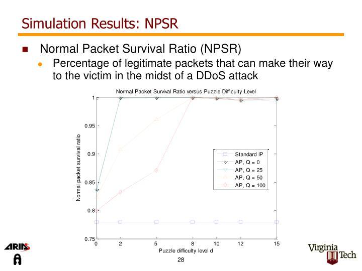 Simulation Results: NPSR
