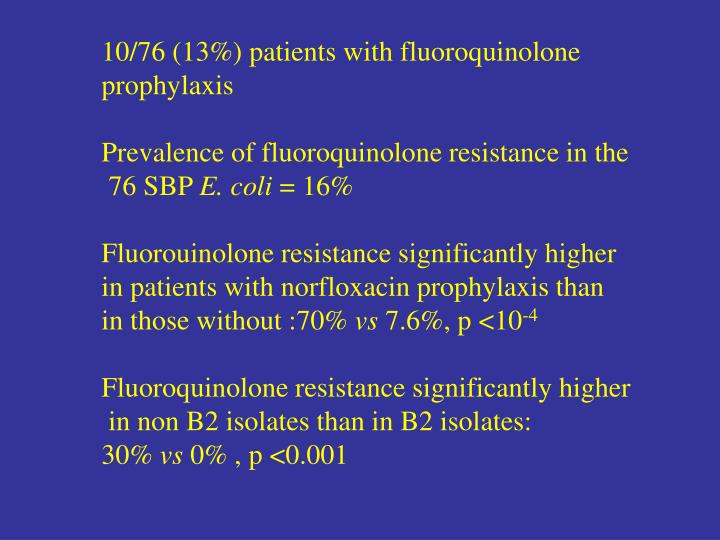 10/76 (13%) patients with fluoroquinolone