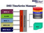 dhi timeseries manager2