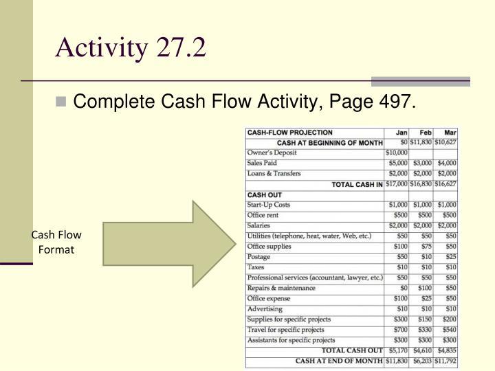 Activity 27.2