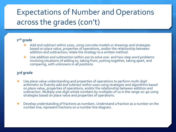 Expectations of Number and Operations across the grades (con't)