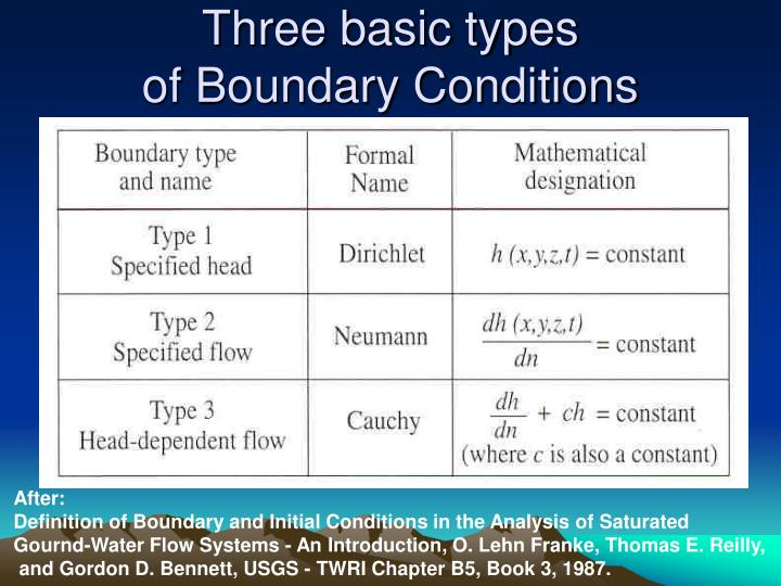 Three basic types of boundary conditions