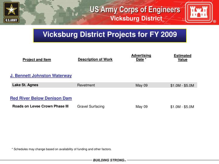Vicksburg District Projects for FY 2009
