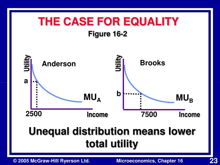 utilitarian discrimination Utilitarianism as an ethical philosophy can simply be defined as a system in   and discrimination against minority groups in civil society or in the economy.