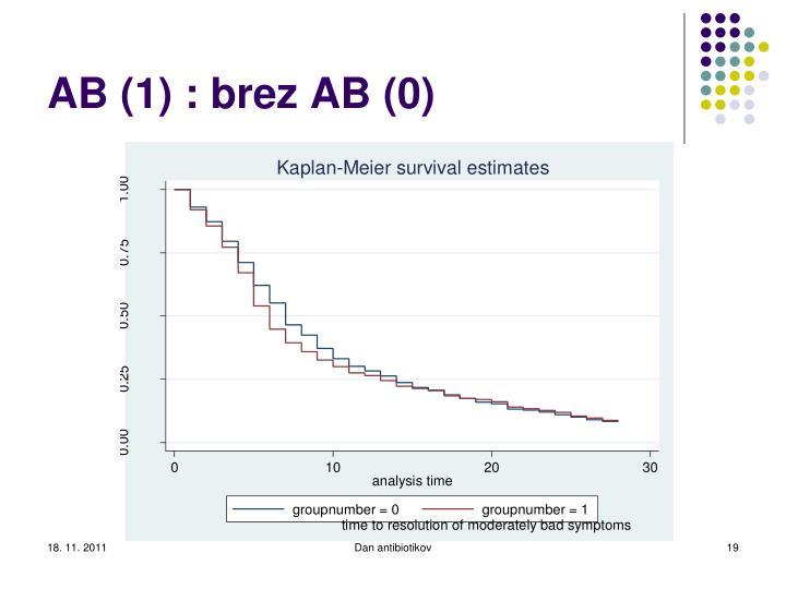 AB (1) : brez AB (0)