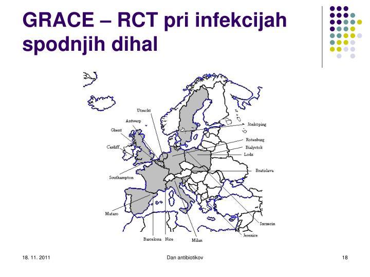 GRACE – RCT pri infekcijah spodnjih dihal