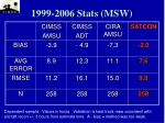 1999 2006 stats msw