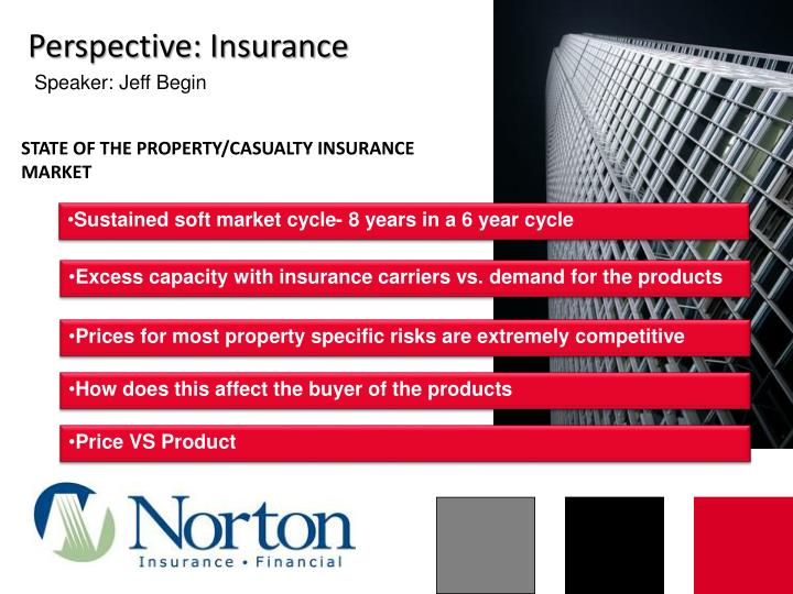 Perspective: Insurance