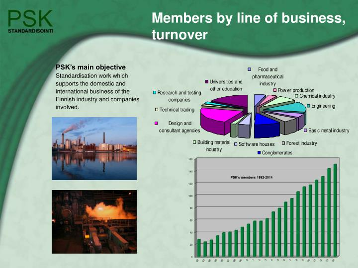 Members by line of business,