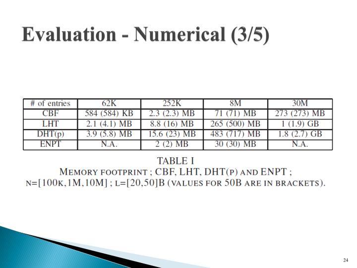 Evaluation -