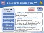 connectra uniqueness in ssl vpn