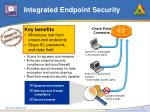 integrated endpoint security