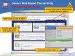 secure web based connectivity connectra web portal