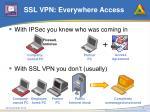ssl vpn everywhere access