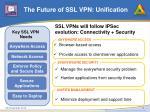 the future of ssl vpn unification