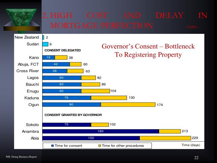 Governor's Consent – Bottleneck To Registering Property