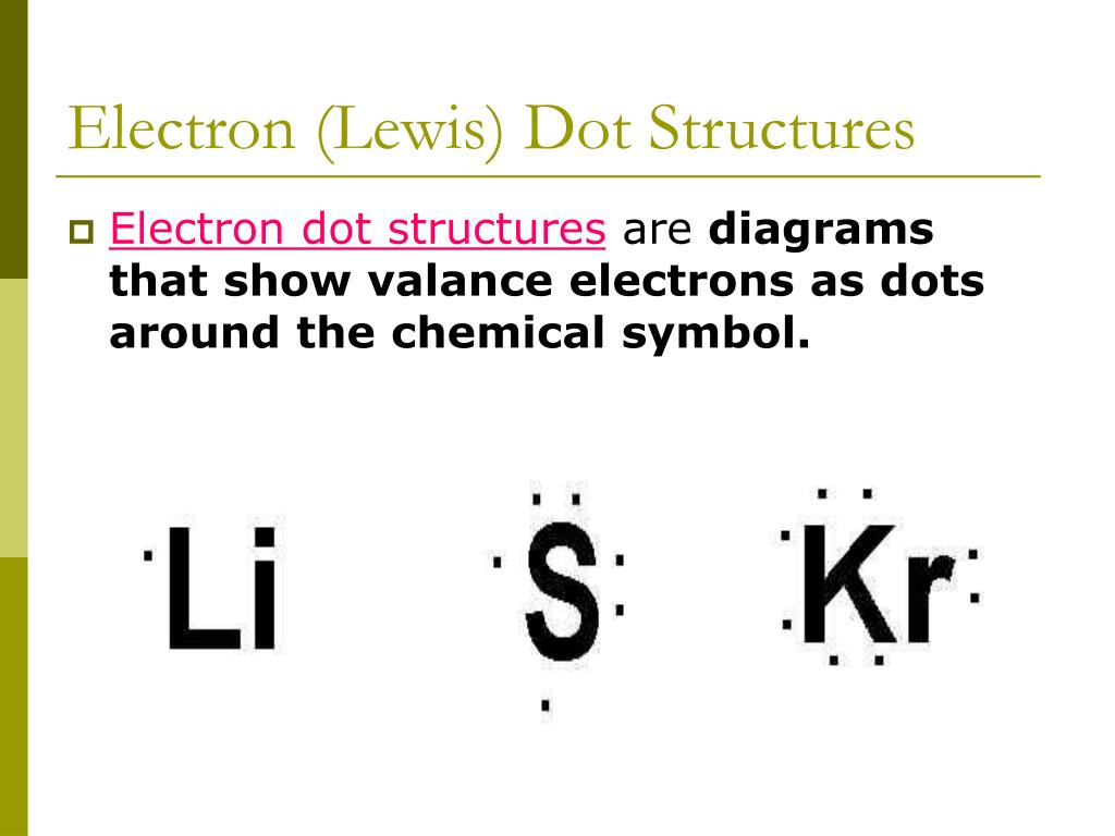Diagram  Lewis Electron Dot Diagrams Magnesium