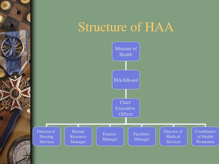 Structure of HAA
